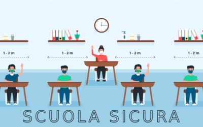 PROTOCOLLO DI SICUREZZA SCOLASTICA ANTICONTAGIO COVID-19